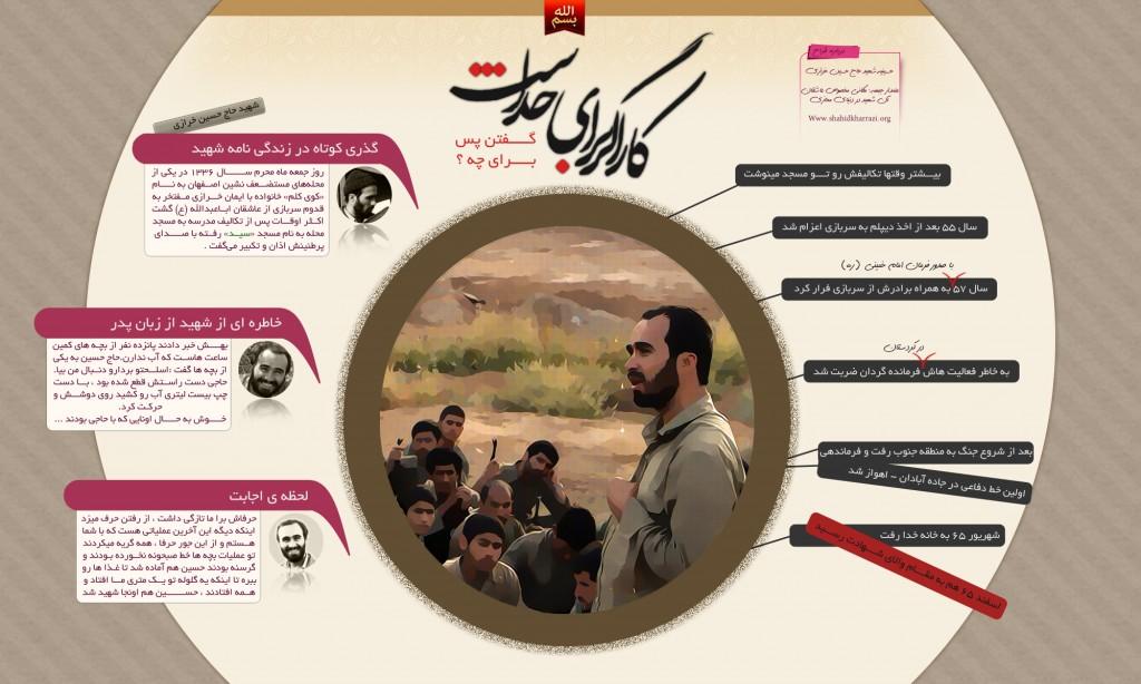 Info shahidKharrazi 02